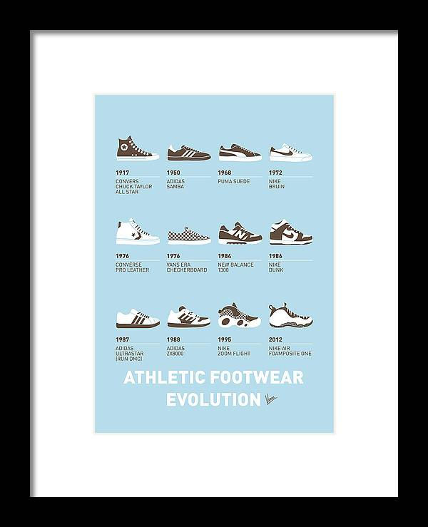 Minimal Framed Print featuring the digital art My Evolution Sneaker Minimal Poster by Chungkong Art