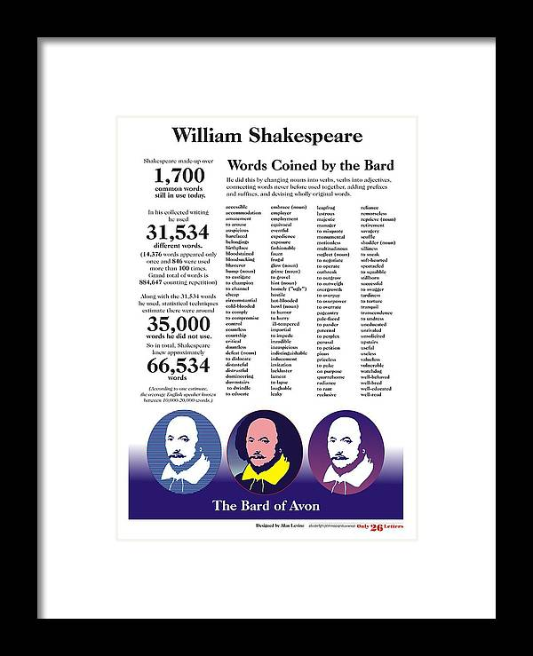 William Shakespeare Framed Print featuring the digital art Shakespeare - Words by Alan Levine