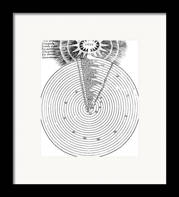 History Framed Print featuring the photograph Aristotlelian And Christian Cosmologies by Science Source