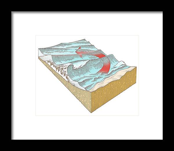 Wave Framed Print featuring the photograph Reef Break Wave Formation, Artwork by Gary Hincks