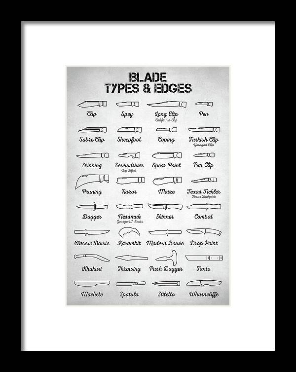 Blade Types And Edges Framed Print featuring the digital art Blade Types And Edges by Zapista Zapista