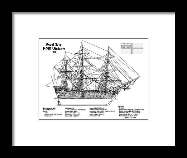 Hms Victory Ship Plans Framed Print By Jose Elias Sofia Pereira