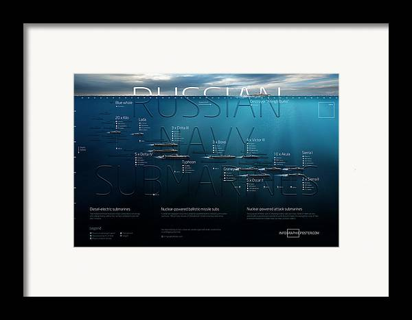 Submarine Framed Print featuring the digital art Russian Navy Submarines Infographic by Anton Egorov