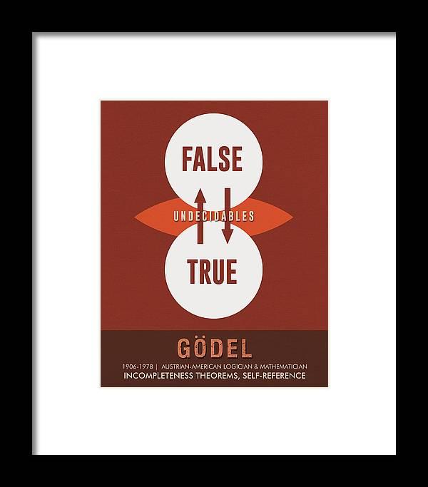 Godel Framed Print featuring the mixed media Science Posters - Kurt Godel - Mathematician, Logician by Studio Grafiikka