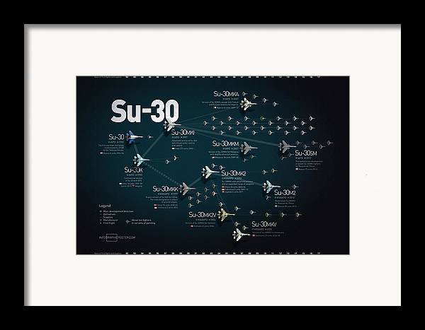 Military Framed Print featuring the digital art Su-30 Fighter Jet Family Military Infographic by Anton Egorov