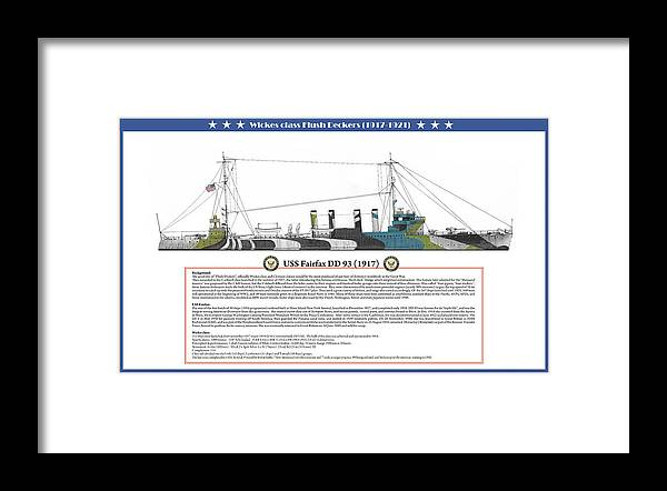 Destroyer Framed Print featuring the painting USS Fairfax DD 93 by The Collectioner
