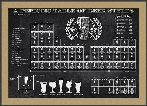 A Periodic Table of Beer Styles by Christopher Williams