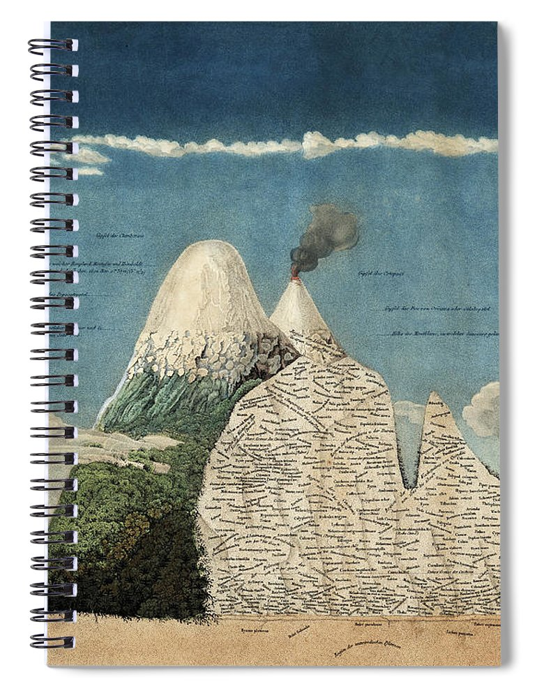 History Spiral Notebook featuring the photograph Alexander Von Humboldts Chimborazo Map by Science Source