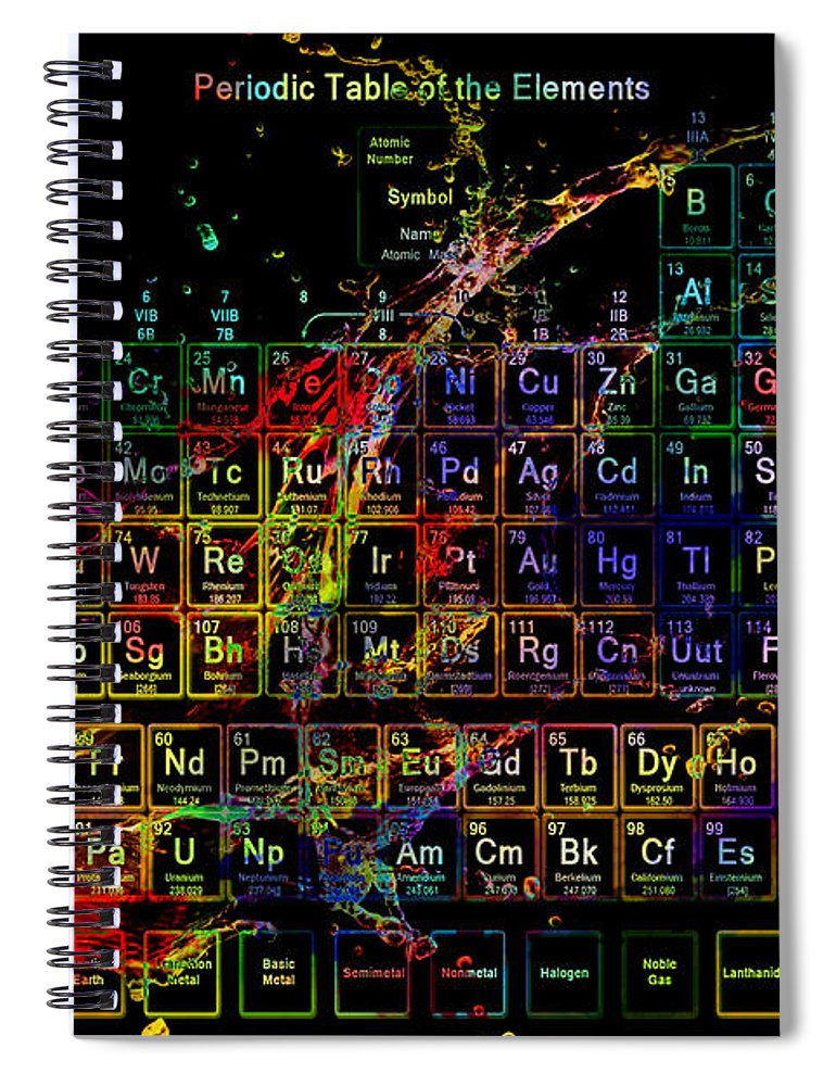 Periodic Table Spiral Notebook featuring the digital art Colorful Periodic Table Of The Elements On Black With Water Splash by Eti Reid