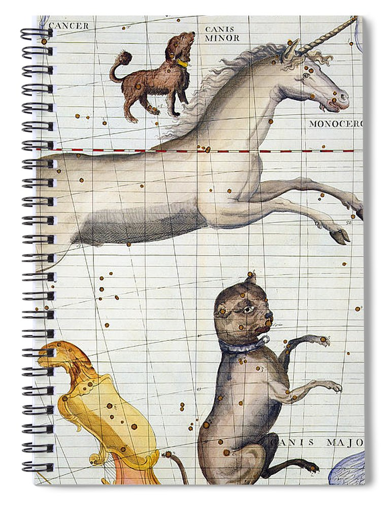 Map Spiral Notebook featuring the painting Constellation of Monoceros with Canis Major and Minor by Sir James Thornhill