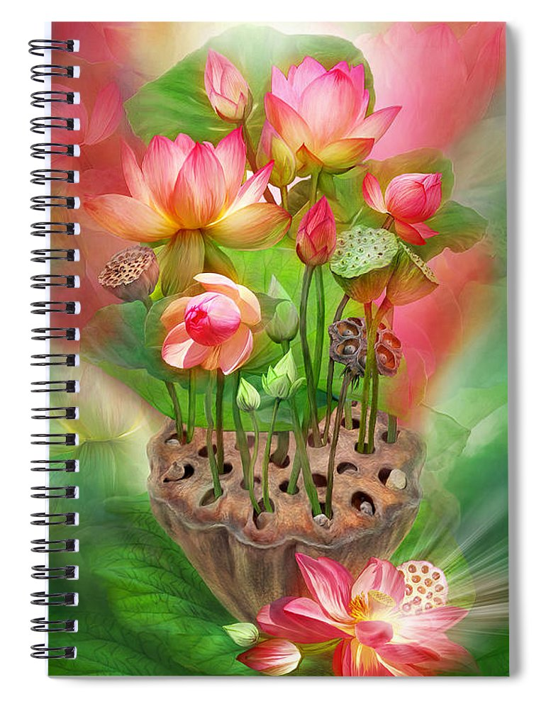Healing lotus root spiral notebook for sale by carol cavalaris lotus spiral notebook featuring the mixed media healing lotus root by carol cavalaris mightylinksfo