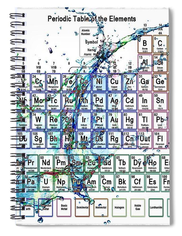 Periodic Table Colorful Liquid Splash Spiral Notebook