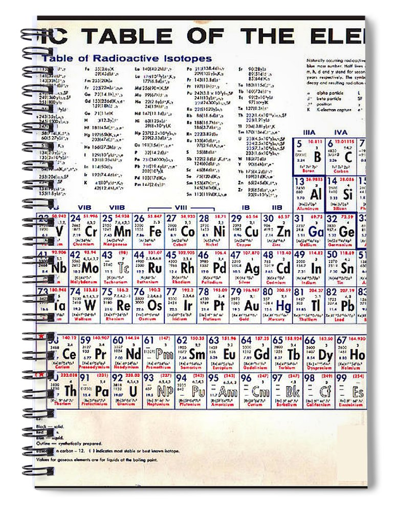 Periodic table periodic table of elements chart for sale periodic table of the elements vintage chart warm spiral notebook urtaz Gallery