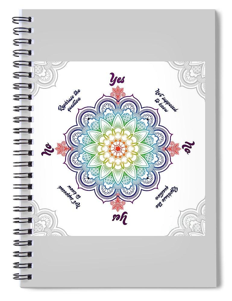 Mandala Pendulum Map Spiral Notebook For Sale By Autumn Dawn