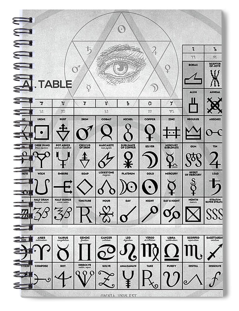 The Alchemical Table Of Symbols Spiral Notebook For Sale By Zapista