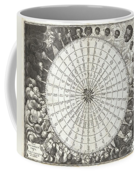 An Exceptionally Rare Example Of One Of The Earliest And Most Significant Anemographic Coffee Mug featuring the photograph 1650 Jansson Wind Rose Anemographic Chart Or Map Of The Winds by Paul Fearn