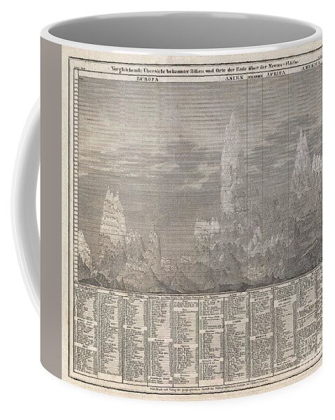 An Interesting C. 1850 German Take On The Comparative Mountains Chart By Joseph Meyer. Identifies Some 400 Mountains Drawn In Proximity To One Another And Subdivided By Continent. Dhaulagiri Coffee Mug featuring the photograph 1850 Meyer Comparative Chart Of World Mountains by Paul Fearn