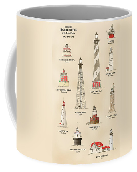 Lighthouse Coffee Mug featuring the drawing Lighthouses Of The East Coast by Jerry McElroy