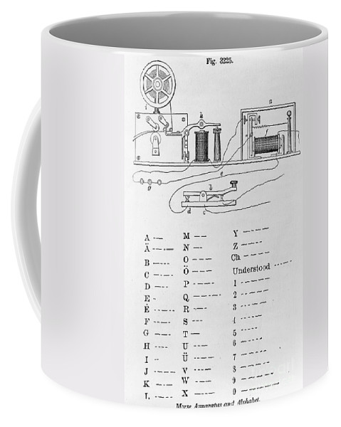 1877 Coffee Mug featuring the photograph Morse Code by Granger