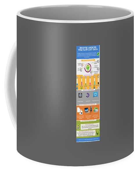 Android Data Recovery Coffee Mug featuring the digital art How To Recover Android Whatsapp Lost Data by Edwards Paul