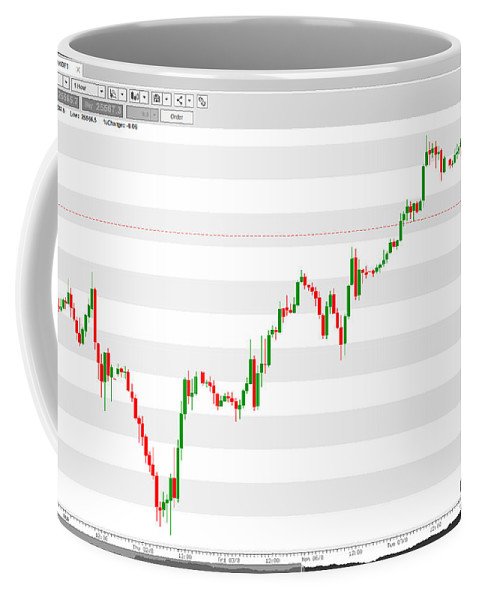 Stock Trader Coffee Mug featuring the painting Wall Street 1 Hour Chart 08/08/2018 Close by Luis Ludzska