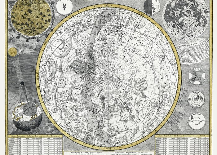 Planisphere Greeting Card featuring the photograph 1700 Celestial Planisphere by Daniel Hagerman