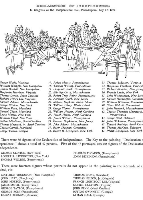 1776 Greeting Card featuring the photograph Declaration Of Independence by Granger