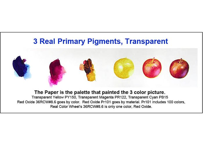 Faa Greeting Card featuring the painting 3 Primary Pigments - Apple by Don Jusko