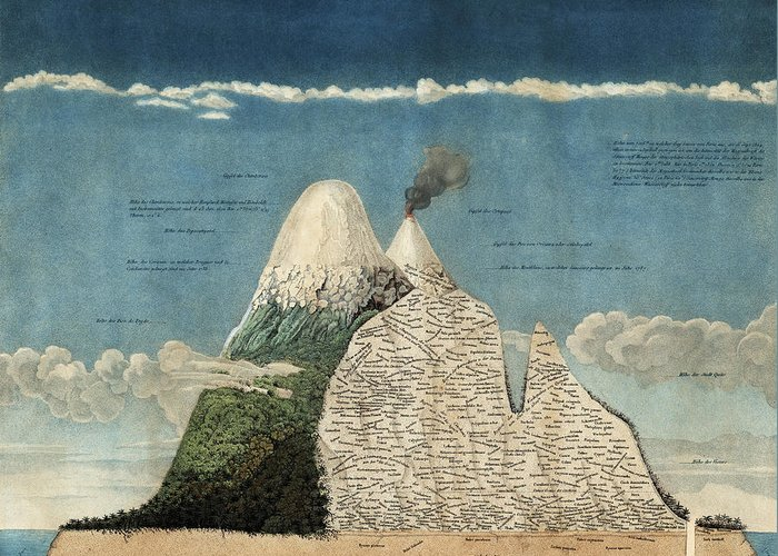 History Greeting Card featuring the photograph Alexander Von Humboldts Chimborazo Map by Science Source