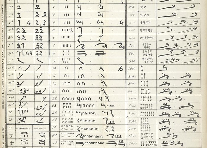 Number Greeting Card featuring the photograph Ancient Egyptian Numerals, 19th Century by Science Photo Library