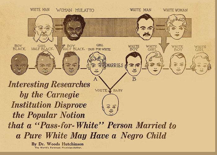 Designs Similar to Eugenics Research