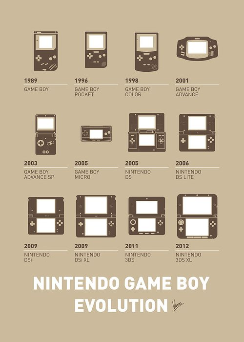 Minimal Greeting Card featuring the digital art My Evolution Nintendo Game Boy Minimal Poster by Chungkong Art