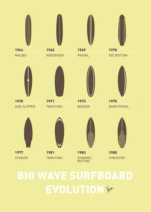 Minimal Greeting Card featuring the digital art My Evolution Surfboards Minimal Poster by Chungkong Art