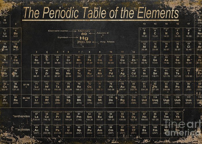 Periodic Table Of The Elements Greeting Card featuring the painting Periodic Table Of The Elements by Grace Pullen