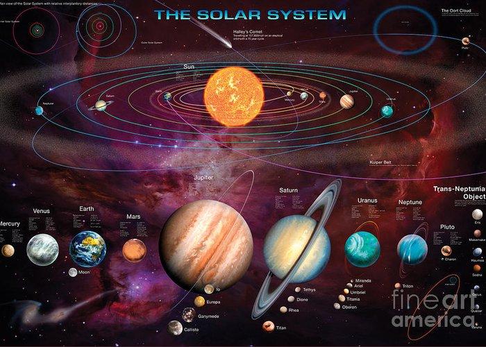 Gary Walton Greeting Card featuring the digital art Solar System 1 by Garry Walton
