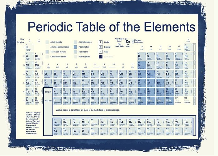 Vintage Periodic Table Of The Elements Greeting Card featuring the digital art Vintage Periodic Table Of The Elements by Dan Sproul