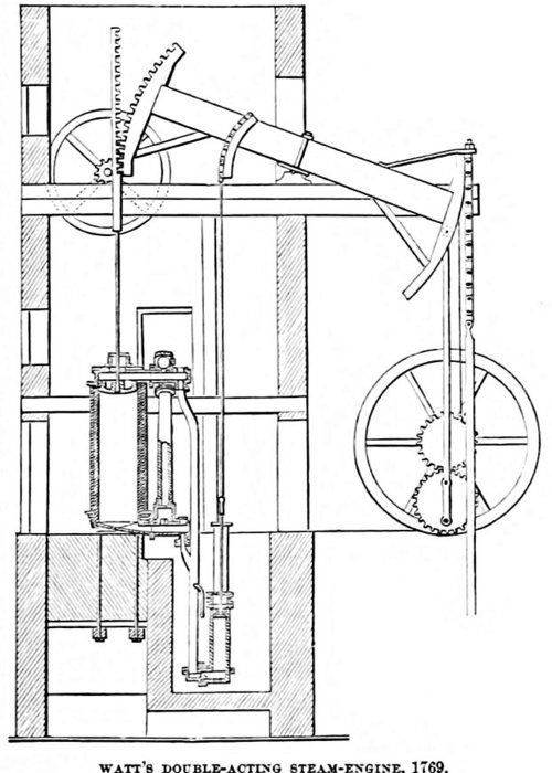 Watts Double-acting Steam Engine, 1769 Greeting Card