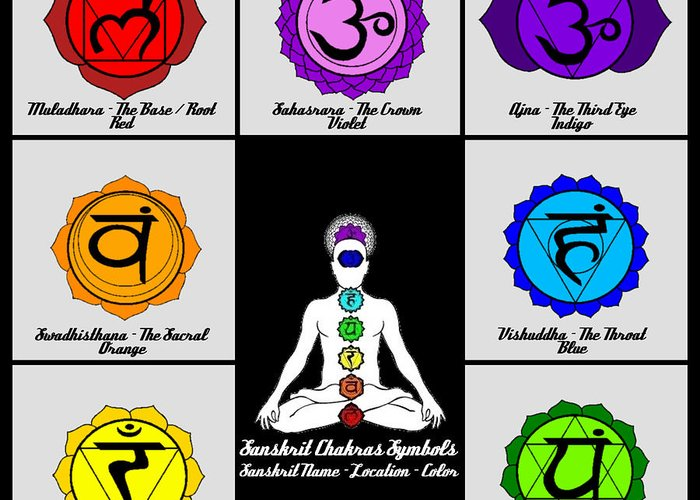 Reiki Chakras Colors Charts Rainbow Yoga New Age Art Artwork Chakra Religious Hindu Hinduism Symbolism Healing Balancing Spiritualism Birthday Gifts Therapeutic Seven Muladhara Swadhisthana Manipura Anahata Vishuddha Ajna Sahasrara Painting Symbols Surreal Artist Therapy Mind Body Christmas Holidays Metaphysics Surrealism Metaphysical Buddhism Posters Prints Spiritual Zen Wall Canvases Frames Energy Meditation Religion Greeting Card featuring the digital art Yoga Reiki Seven Chakra Symbols Chart by Ernest Bolds