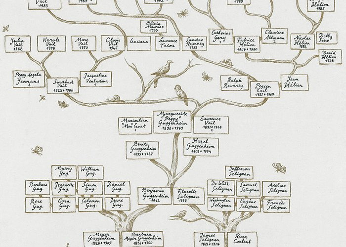 Genealogy Greeting Card featuring the photograph Guggenheim Family Tree by Science Source