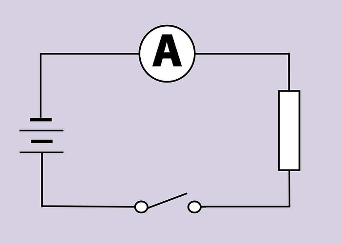 Circuit Diagram Greeting Card featuring the photograph Measuring Electric Current by Sheila Terry
