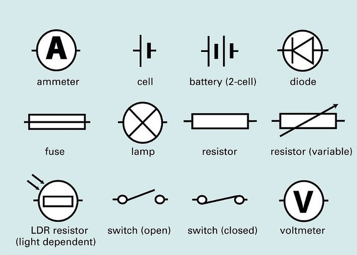Standard Electrical Circuit Symbols Greeting Card For Sale By Sheila
