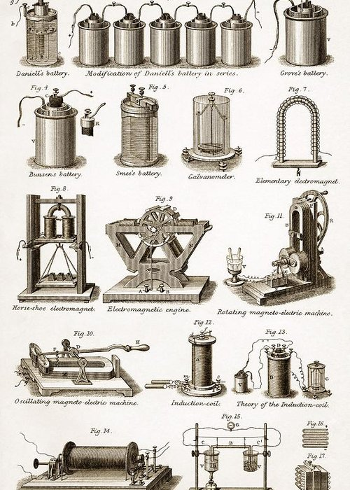 19th Century Greeting Card featuring the photograph 19th Century Electrical Equipment by Sheila Terry