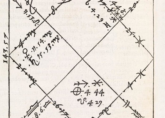 Edward Vi Greeting Card featuring the photograph Astrology Chart, 16th Century by Middle Temple Library