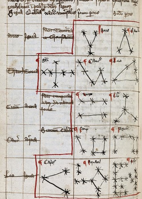 Constellation Greeting Card featuring the photograph Constellations, 14th Century Manuscript by Middle Temple Library