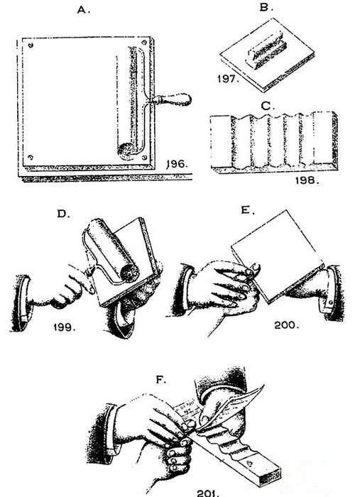 Science Greeting Card featuring the photograph Fingerprinting Instructions, Circa 1900 by Science Source