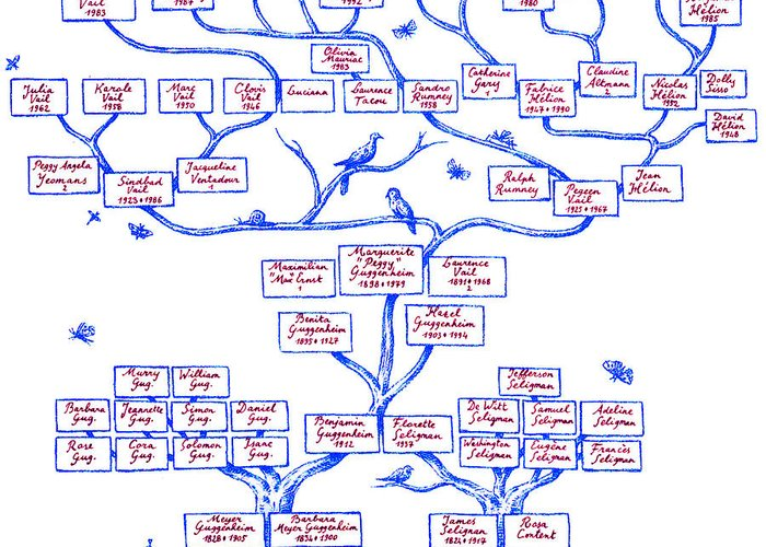Ancestor Greeting Card featuring the photograph Guggenheim Family Tree by Science Source