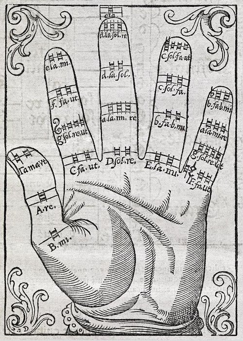 Harmonious Hand Greeting Card featuring the photograph Harmonious Hand, 17th Century Artwork by Middle Temple Library