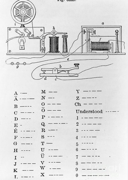 1877 Greeting Card featuring the photograph Morse Code by Granger