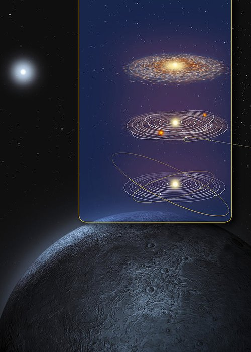 Planet Greeting Card featuring the photograph Outer Solar System Formation by Henning Dalhoff