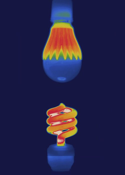 Studio Shot Greeting Card featuring the photograph Thermal Image Comparing Energy by Tyrone Turner